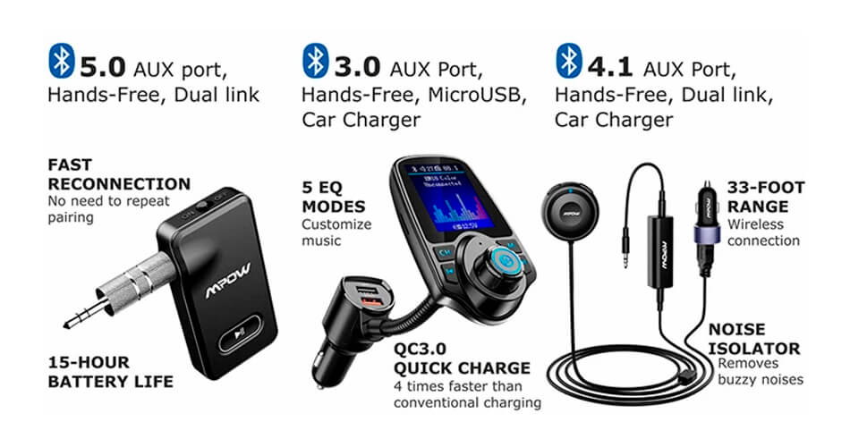 5 Best Bluetooth Car Adapters in 2020